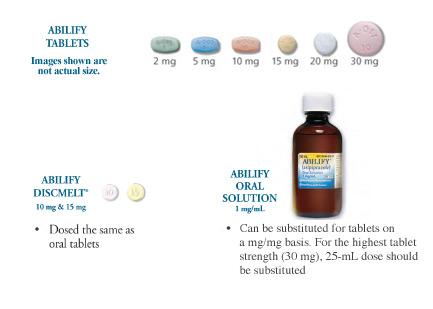 Abilify Aripiprazole Dosages Product And Tablet